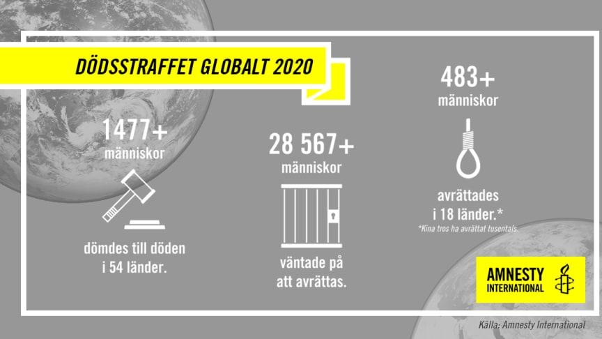 VÄRLDEN: Dödsstraffet under 2020