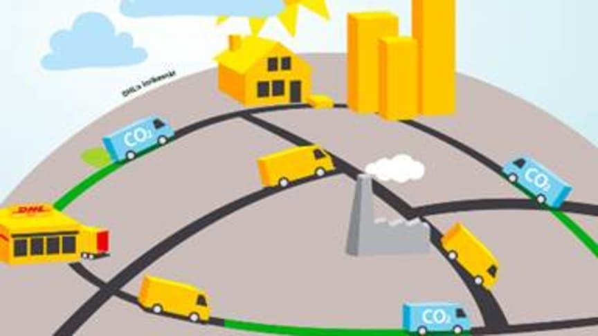 Välj DHL Miljöfrakt – då minskar utsläppen