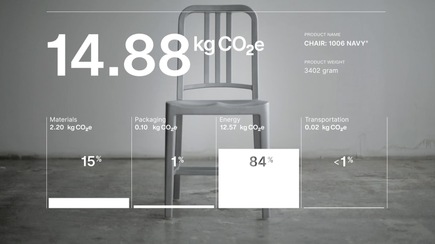 Iconic Chair Designer Emeco Uses The 2030 Calculator  for its Entire Product Range