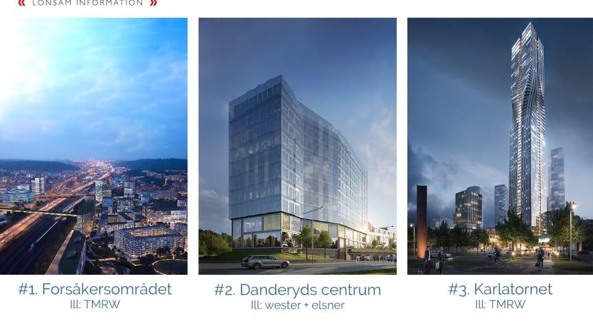 De tre mest intressanta byggprojekten i Sverige just nu, enligt användare av Sveriges största byggprojektdatabas