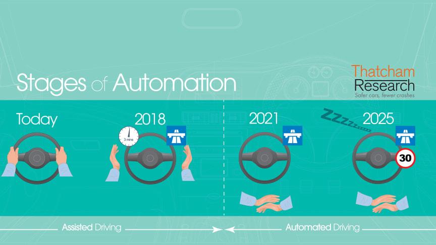 A driverless future