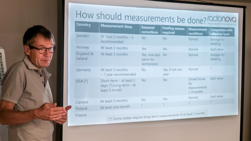 Radonovas Tryggve Rönnqvist tilldelas pris av European Radon Association