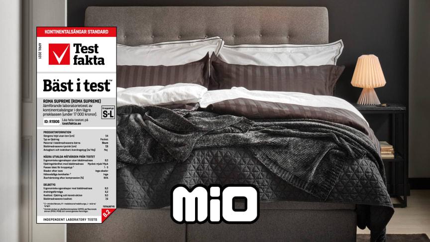 Mios Roma Supreme är Sveriges bästa billiga kontinentalsäng, enligt Testfakta