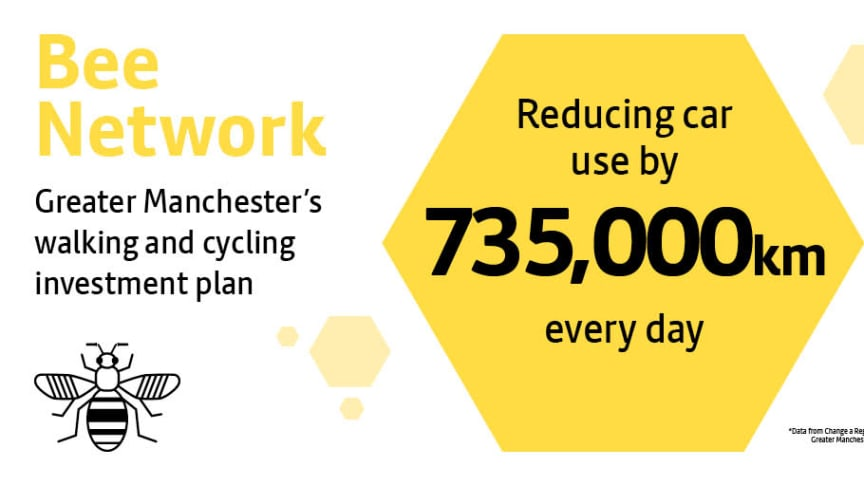 New £6.8m cycling and walking scheme for Bury – but Government cash is needed