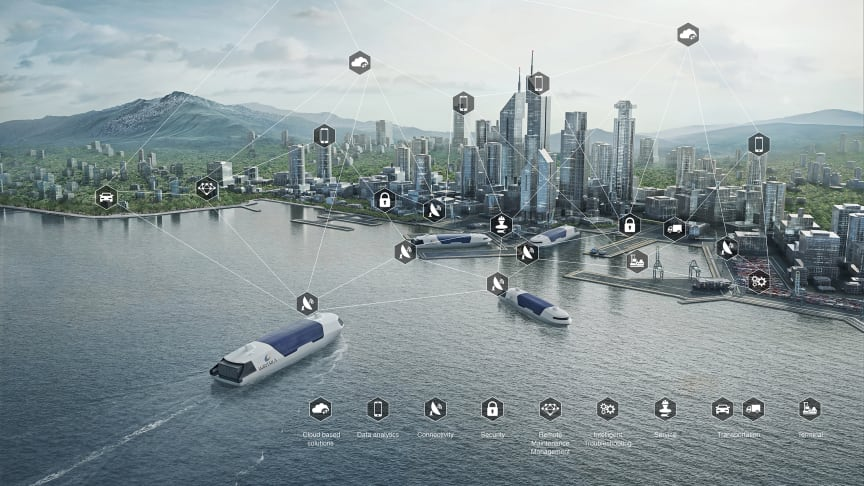Wärtsilä´s marine vision is to build Smart Marine ecosystems, connecting smart ships with intelligent ports.