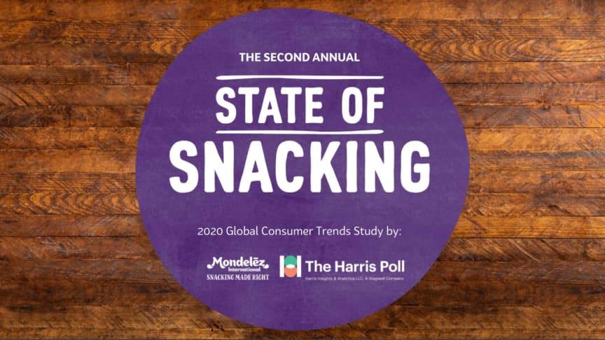 BELGIUM   Mondelēz International lanceert voor tweede jaar op rij het State of Snacking™-rapport