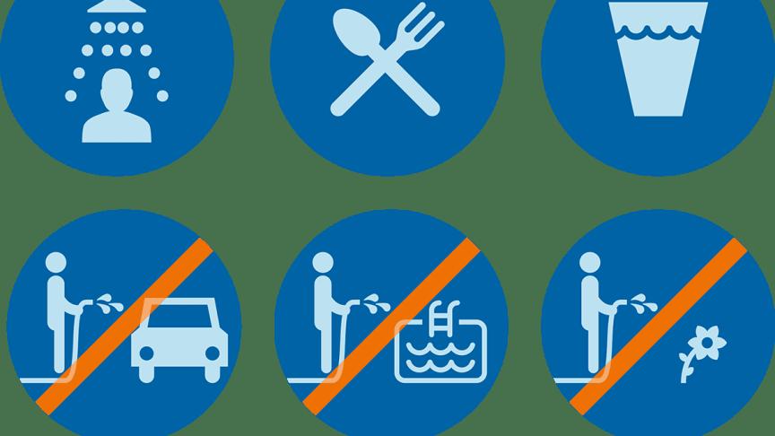 Det råder bevattningsförbud i Perstorps kommun med omedelbar verkan. Det innebär att kommunalt dricksvatten endast får användas till personlig hygien, mat och dryck.