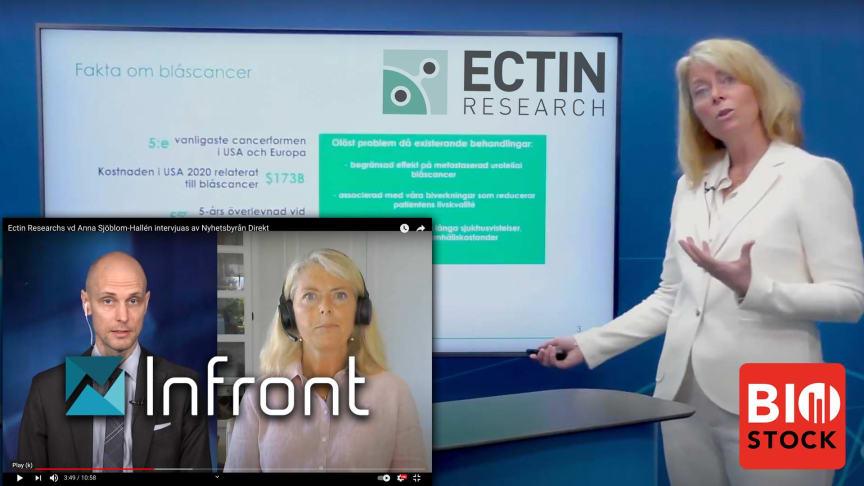 Se Ectin Research :s VD, Anna Sjöblom Halléns Biostockpresentation och intervju av Nyhetsbyrån Direkt