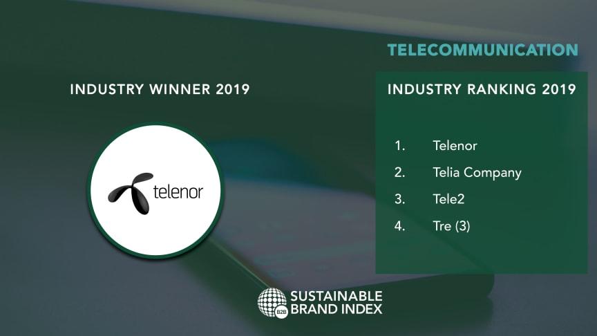 Telenor utsedd av företagen till bäst på hållbarhet inom telekom.