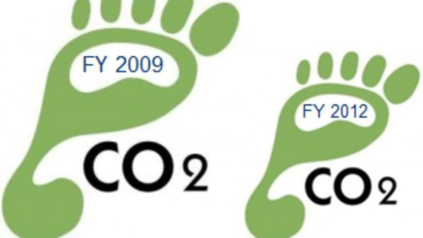 Pernod Ricard Finland pienensi tuntuvasti hiilijalanjälkeään siirtämällä tuotteitaan kevyisiin muovipulloihin