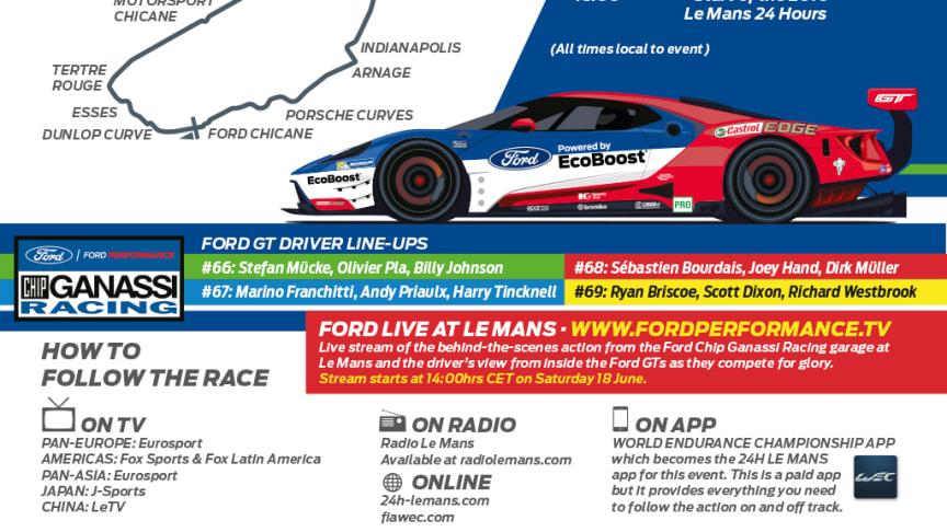 Follow the Race 24 hours Le Mans 2016