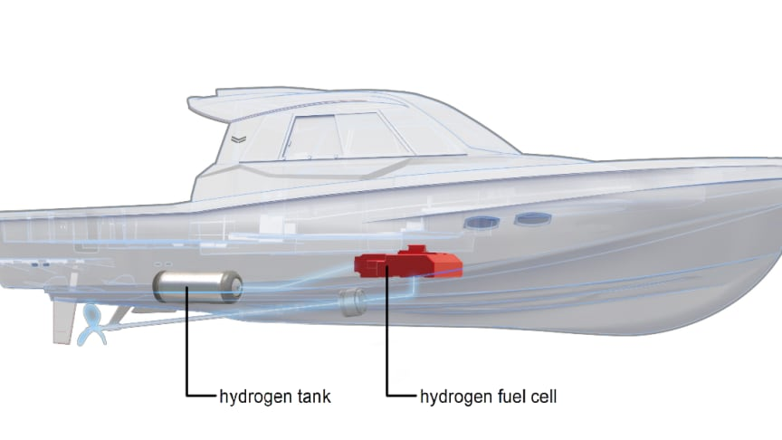 Yanmar Develops Hydrogen Fuel Cell System for Maritime Applications