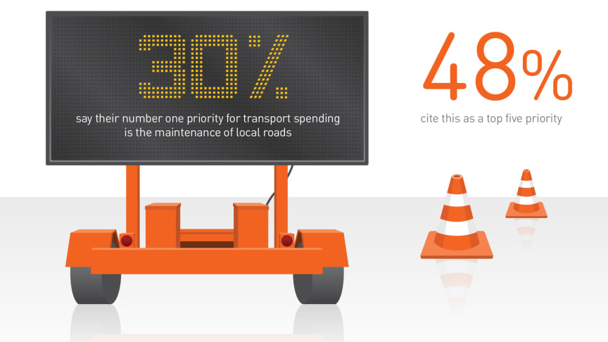 Report on Motoring 2015: Motorists want spending on local roads