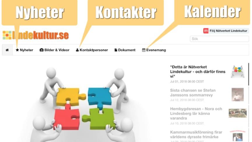 lindekultur.se fortsätter öka som nyhetskanal för kulturlivet i Lindesberg