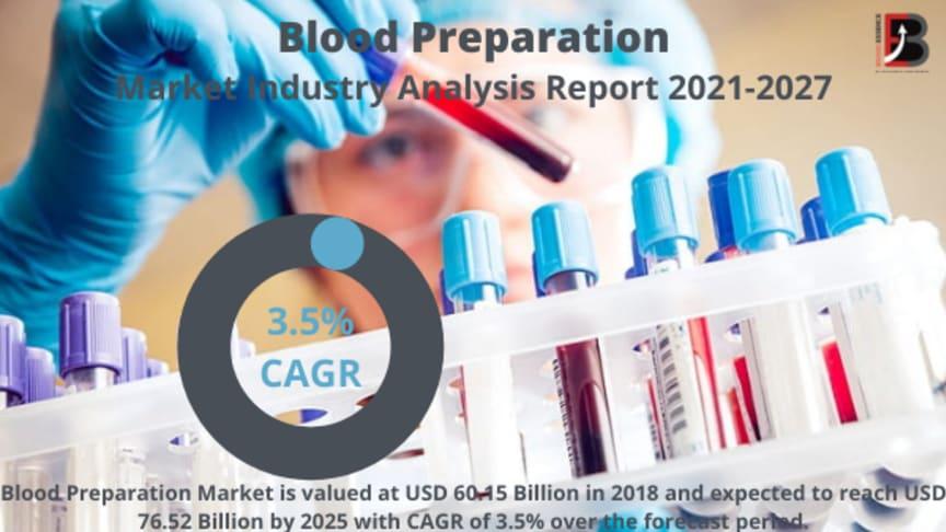 Blood Preparation Market