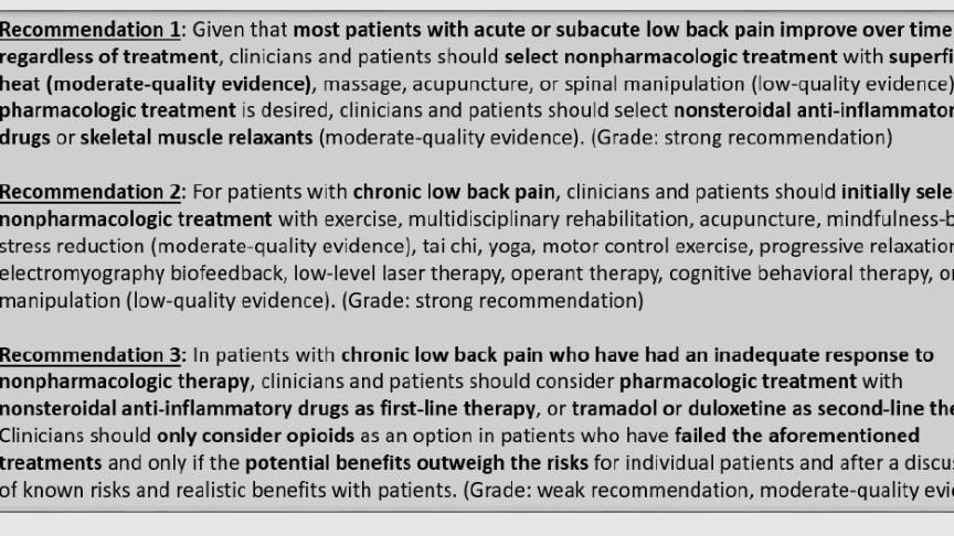 """Aktuelle Empfehlung des """"American College of Physicians (ACP)"""" (2017) zur Behandlung von akuten, subakuten und chronischen Rückenschmerzen"""