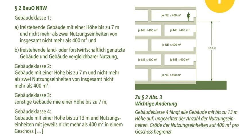 Landesbauordnung NRW im Bild