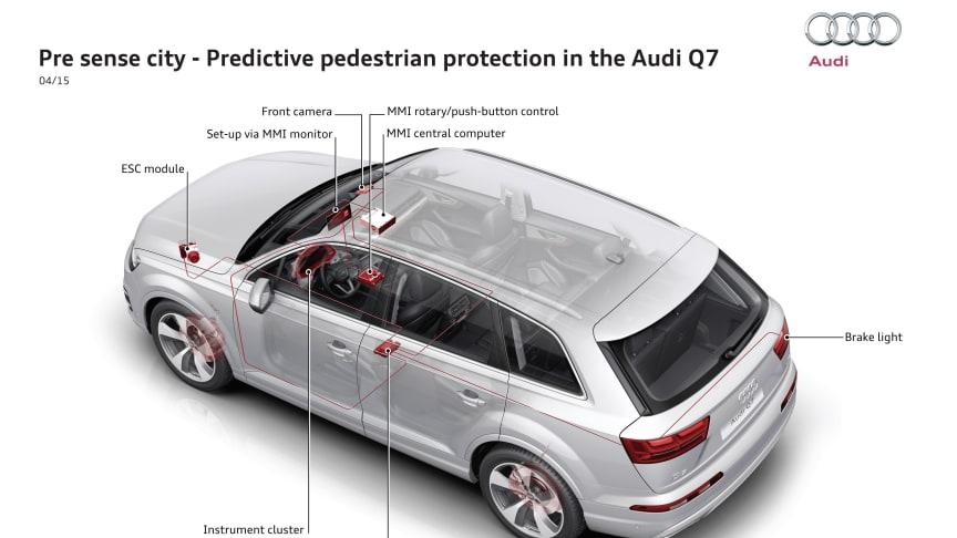 Fem stjerner til Audi Q7 i Euro NCAP-crashtest