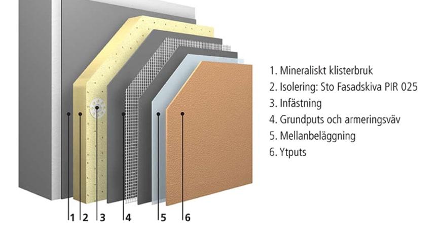 Tunnare väggar och ökad boyta möjligt med energieffektiv isolering