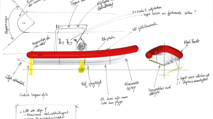 En första idéskiss på den elektriska bärplansbåten. Till årsskiftet är det tänkt att en färdig design finns på plats. 2023 ska båten vara byggd.