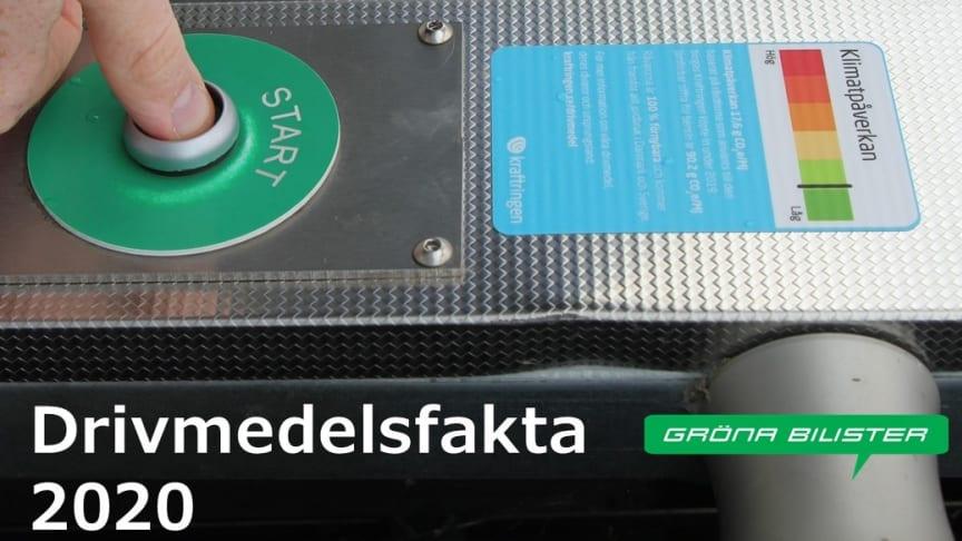 Miljödeklaration av Kraftringens biogas. Foto: Alfred Söderberg/Gröna Bilister