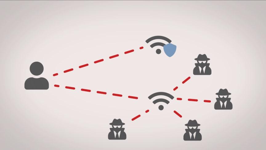 Digital sikkerhet