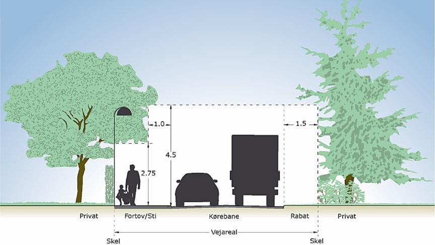 Det er tid til at beskære træer, hække og anden beplantning langs mindre offentlige veje, stier og fortove