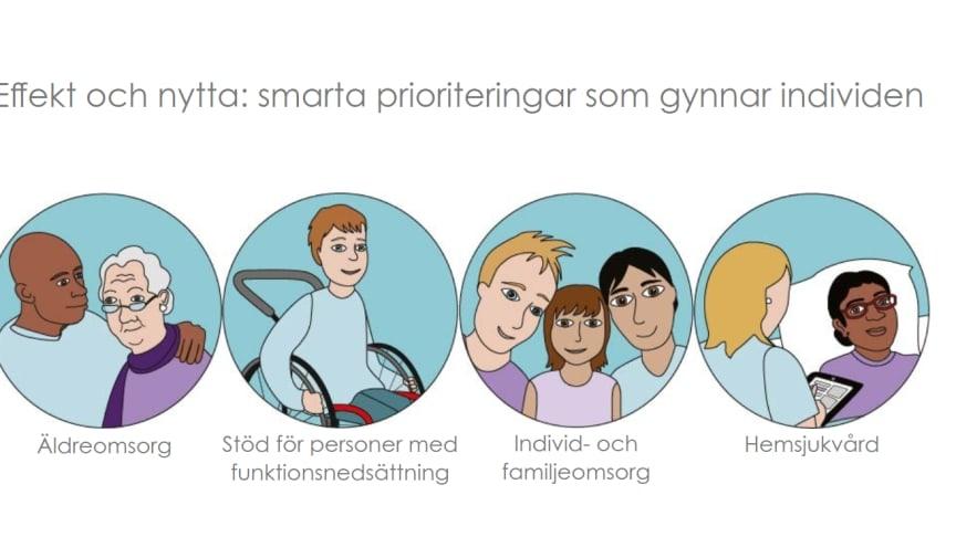 MVTe samlar inflytelserika aktörer kring välfärdsfrågor och e-hälsa