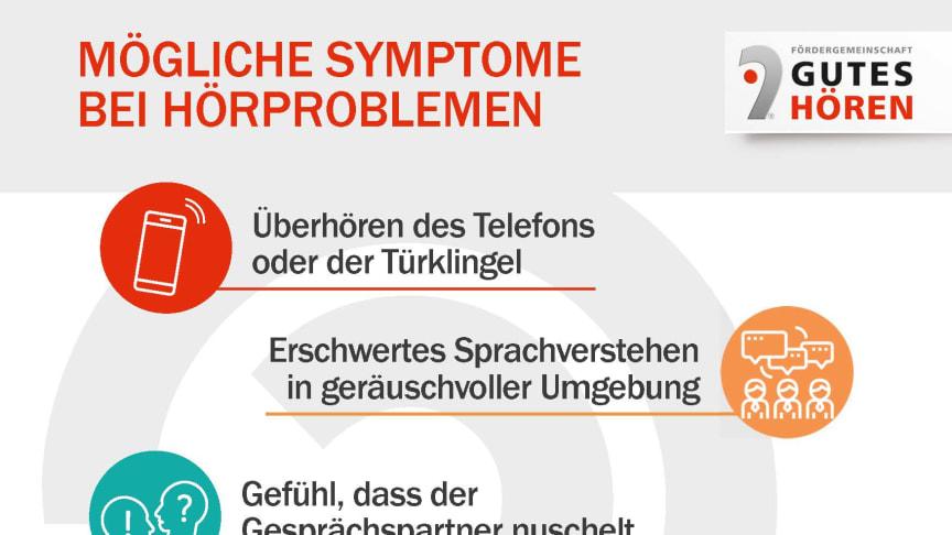 Verschiedene Symptome können Hinweise auf Hörminderungen sein. Die kritische Selbstüberprüfung ist daher sinnvoll, ersetzt aber nicht den Hörtest beim Hörakustiker. Infografik: FGH