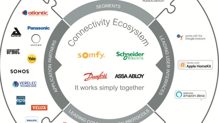 Somfy, Schneider Electric och Danfoss välkomnar ASSA ABLOY, världsledande inom accesslösningar, till Connectivity Ecosystem för hem och hotellbranschen.