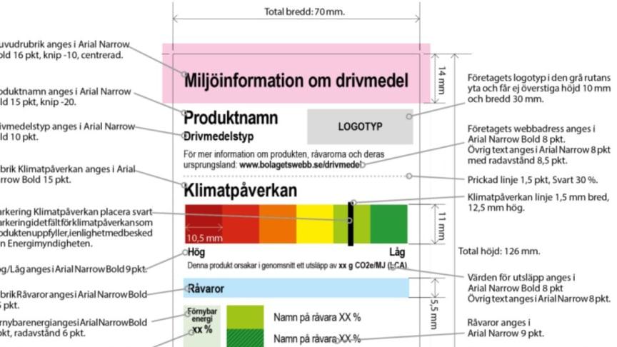 Miljödeklaration av drivmedel tar form