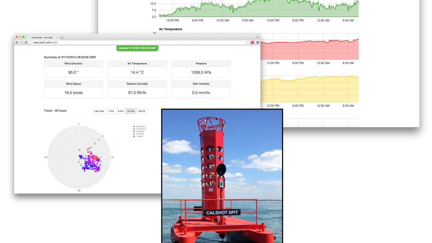 RockFLEET transmits real-time data from the Gill MaxiMet GMX600 and other instruments on the Calshot Spit Light Float weather station