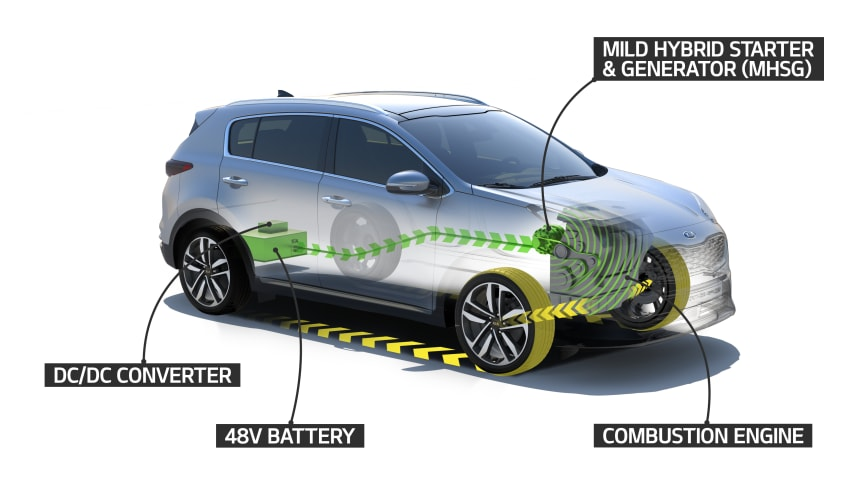 Den nye mild-hybrid teknologi fra KIA reducerer CO2-emissionerne med op til 4 % i henhold til WLTP.