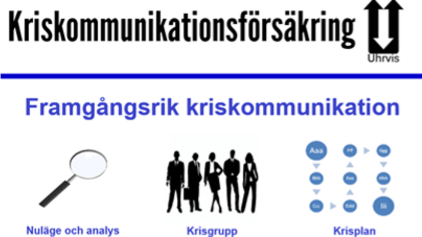 Förbered kommande kontakter med media och kriskommunikation genom en Kriskommunikationsförsäkring.