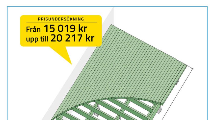 xl bygg hemkörning pris