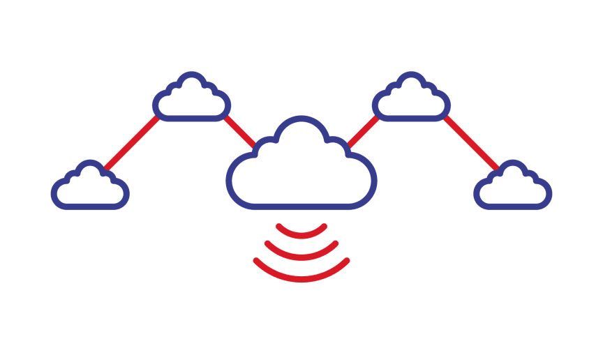 The IoT connects devices to make them more efficient and involves accessing, storing, and processing data from multiple sources in cloud networks.