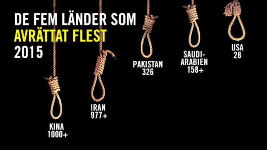 Världen: Dödsstraffet under 2015