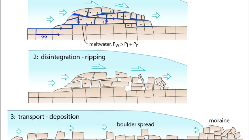 Ripping illustration