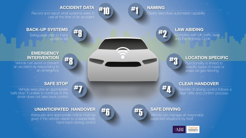 They 10 key features and performance criteria of an Automated Vehicle