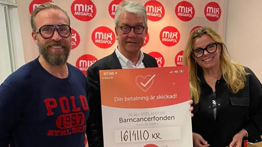 Jakob Öqvist och Gry Forssell lämnar över de insamlade pengarna från Mix Megapol till generalsekreteraren för Barncancerfonden, Thorbjörn Larsson.