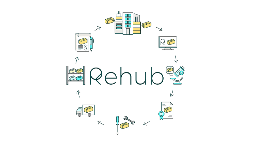 Rehub logo