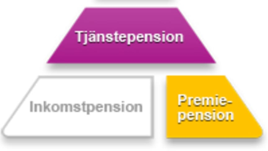 Compricers Pensions-ABC: Snart kommer pengarna!