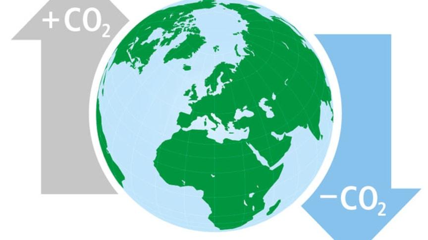 Klimakompensering – en måde at købe sig fri?