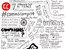 Storify highlights from CommsCamp14