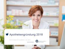 Apothekengründung 2018: Zwischen symbolischem Euro und Spitzenpreis