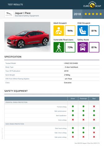 Jaguar I Pace Euro NCAP datasheet Dec 2018