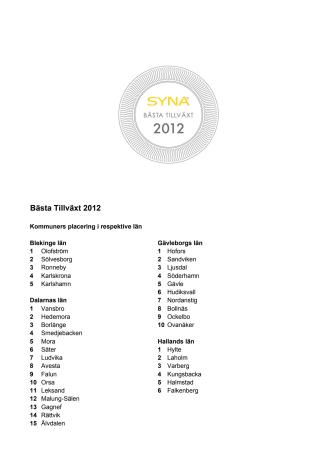Bästa Tillväxt 2012. Alla kommuners placering i respektive län.