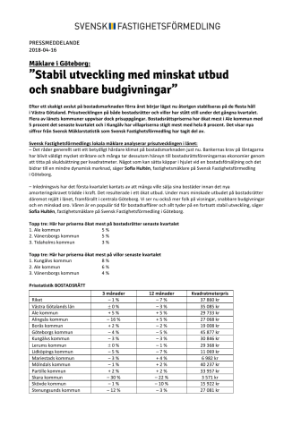 """Mäklare i Göteborg: """"Stabil utveckling med minskat utbud  och snabbare budgivningar"""""""