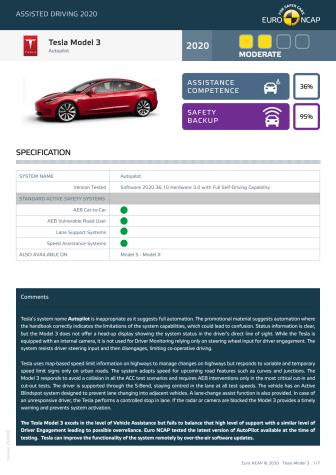 Tesla Model 3 Euro NCAP Assisted Driving Grading datasheet
