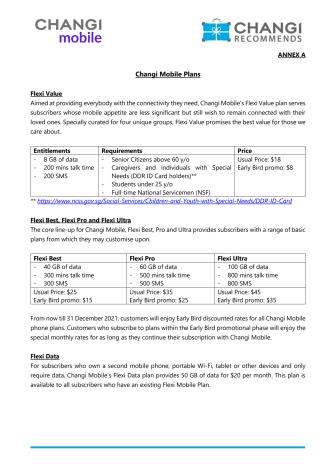 Media Release - Changi Mobile Annexes.pdf